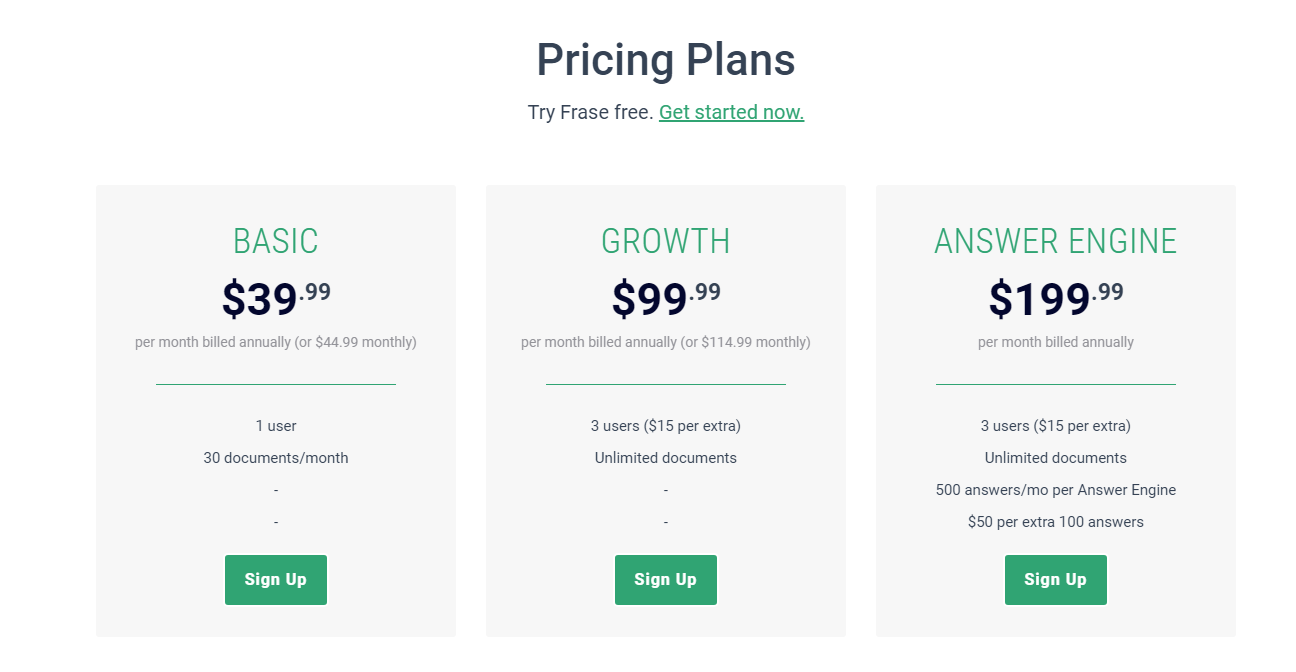 Frase.io Pricing Plans